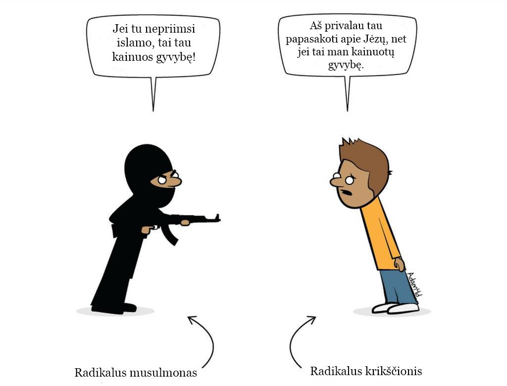 Radikalus musulmonas, radikalus krikščionis.